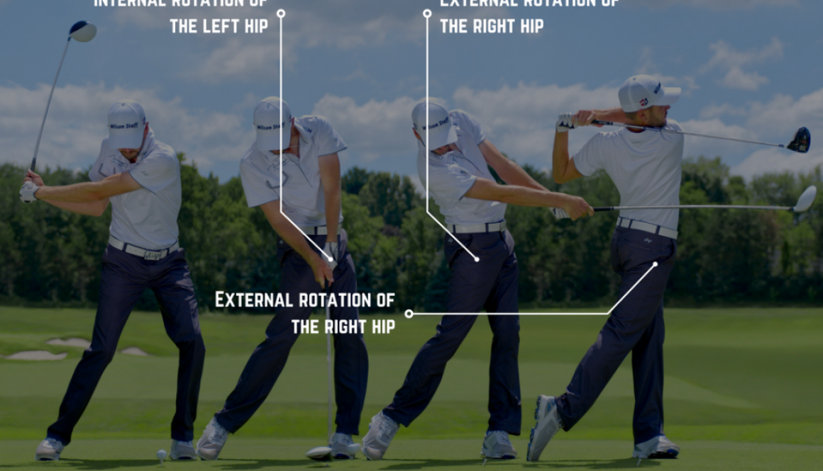 Internal rotation of the left hip